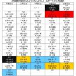 『AKB48の明日(みょうにち)よろしく』放送開始から今日までの出演メンバー一覧